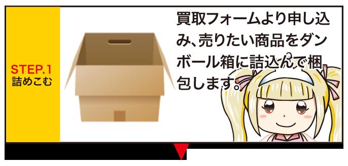ジャニーズグッズ買取の流れ STEP.1