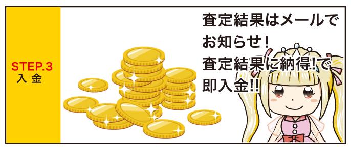 ジャニーズグッズ買取の流れ STEP.3
